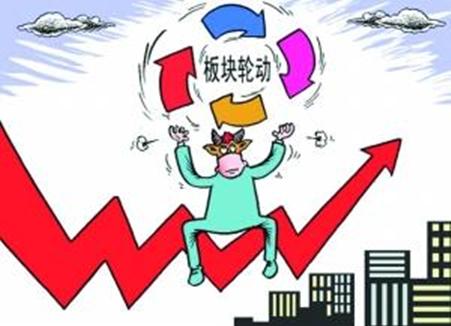 年末市场维持震荡走势 基金重点把握轮动机会