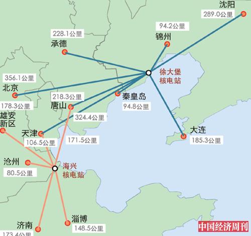 试想,如果福岛核泄漏发生在渤海海域,放射性污染物浓度将大大提高,这