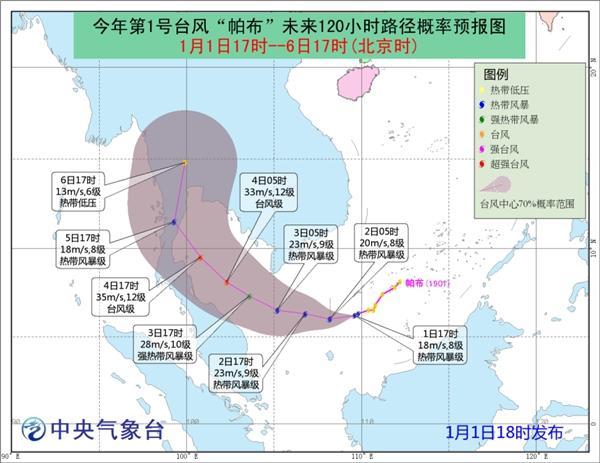"""大风预报:受""""帕布""""和冷空气的共同影响, 1日20时至2日20时,南海西南部海域将有7-8级大风,片面海域的风力有9级,阵风可达10-11级。"""