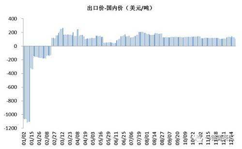 铁相符金月报丨期现价格双双下跌,供需矛盾仍是主因