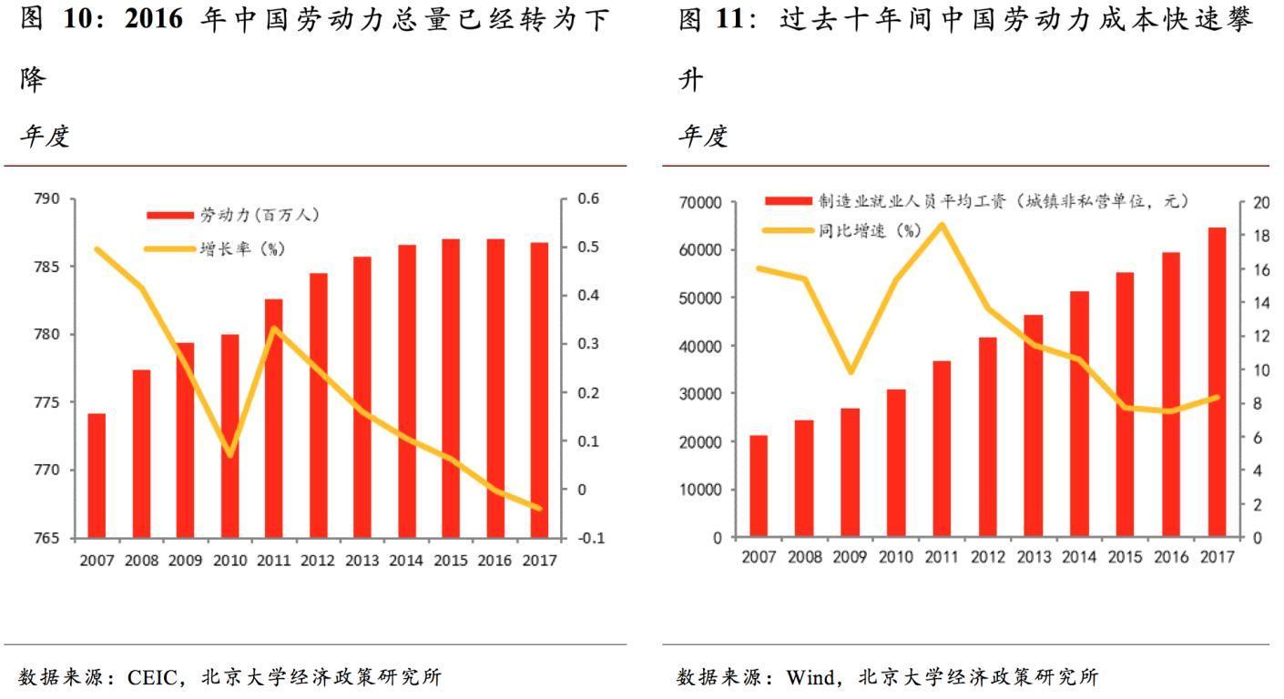 北大光华报告:2019年中国人均GDP将超一万美元