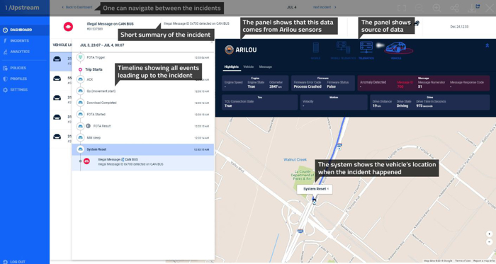 Upstream Security与Arilou合作综合性车联网安全方案
