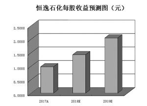 """92家公司预计年报扭亏民和股份等成业绩""""反转王"""""""