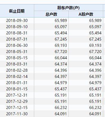 海陆重工商誉爆雷致业绩变脸