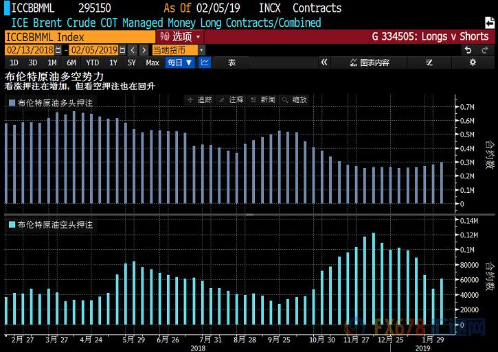 北京时间9:25,美原油现报52.05/桶,布伦特原油现报61.52/桶。