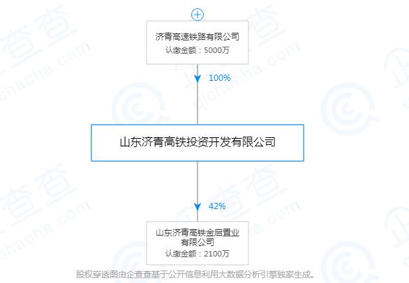 随着京沪高铁IPO正式启动,我们有理由相信,中国的高铁会进一步推向市场,未来将会有更多的高铁公司在市场中角力,京沪高铁只是开篇。