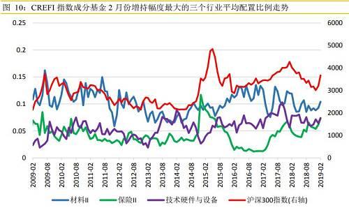 中国基金报:报道基金关注的一切