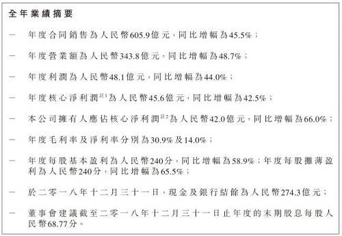 有业内人士称,时代中国的业绩增长,与其近年来深耕大湾区所享受的政策红利密不可分。