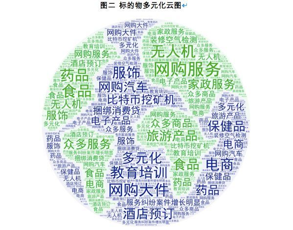 """不规范的网购捆绑消费贷亟待治理 杭州互联网法院""""在线""""支招"""
