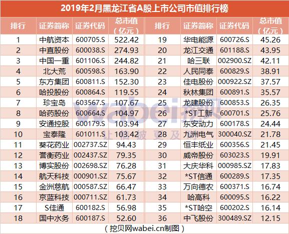 2019年保险公司排行榜_中国车险十大排名 2019年中国排名前十名的保险公