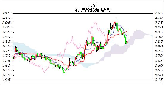 http://www.zgcg360.com/xiangjiaosuliao/358002.html