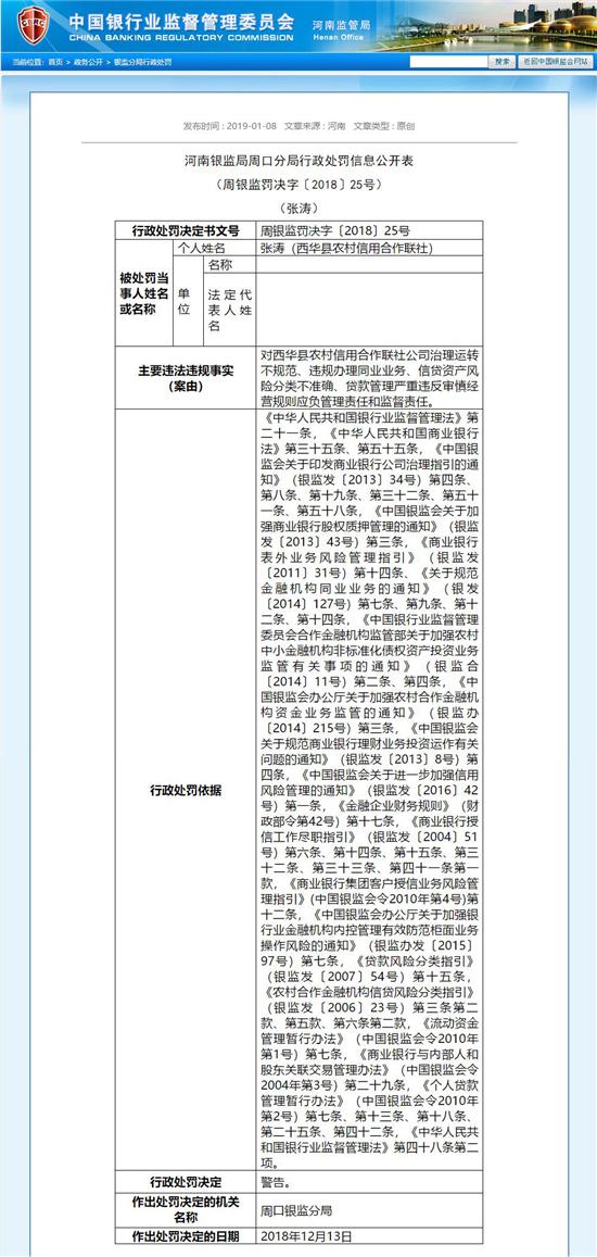 河南银监局周口分局行政处罚信息公开表