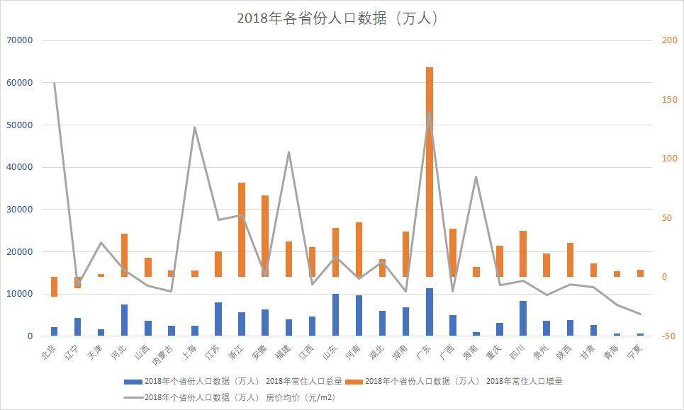 深圳外来人口急剧减少_中国城市流动人口急剧下降的6个城市,广州第一 深圳第