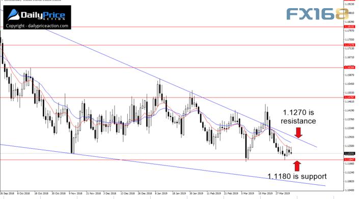 本周市场前瞻:欧元、英镑、日元、原油最新交易分析