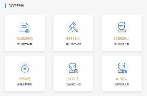"""地下报道露示,鑫合汇于2018年8月初爆出产父亲规模逾期,平台遂后铰出产""""振鑫方案"""",对片断产品延期兑付。"""