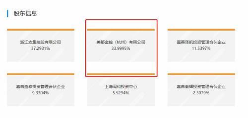 第二父亲股东方为A股上市公司美邑金控,持股比例为34%。美邑金控(杭州)拥有限公司,后者由上市公司美邑触动力100%控股。