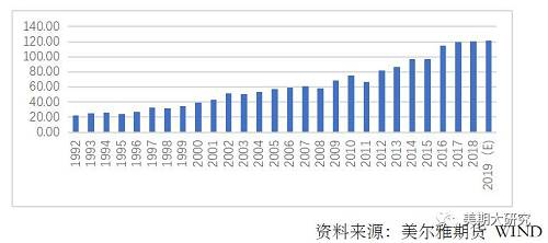 &#22312;&#36817;&#26399;&#32654;&#35910;&#22823;&#29615;&#22659;&#21033;&#22909;&#25903;&#25745;&#19979;,&#29616;&#38454;&#27573;&#22269;&#20869;<a href=http://www.chinagrain.cn/doupo/ target=_blank>&#35910;&#31893;</a>&#21450;<a href=http://www.chinagrain.cn/dadou/ target=_blank>&#22823;&#35910;</a>&#20379;&#24212;&#20063;&#30456;&#23545;&#32039;&#20431;,&#24066;&#22330;&#25972;&#20307;&#23545;<a href=http://www.chinagrain.cn/doupo/ target=_blank>&#35910;&#31893;</a>&#38656;&#27714;&#22238;&#28201;,&#20351;&#24471;<a href=http://www.chinagrain.cn/doupo/ target=_blank>&#35910;&#31893;</a>&#29616;&#36135;&#20215;&#26684;&#25972;&#20307;&#20225;&#31283;&#36235;&#24378;。&#20294;&#26159;&#30001;&#20110;4&#26376;&#36827;&#21475;<a href=http://www.chinagrain.cn/dadou/ target=_blank>&#22823;&#35910;</a>&#20379;&#24212;&#23485;&#26494;&#20197;&#21450;<a href=http://www.aquainfo.cn target=_blank>&#27700;&#20135;</a>&#20859;&#27542;&#19994;&#23545;<a href=http://www.chinagrain.cn/doupo/ target=_blank>&#35910;&#31893;</a>&#28040;&#21270;&#36895;&#24230;&#38590;&#19982;&#29983;&#29482;&#30456;&#27604;,?#29575;?#24066;&#22330;&#19981;&#24212;&#23545;<a href=http://www.chinagrain.cn/doupo/ target=_blank>&#35910;&#31893;</a>&#21518;&#24066;&#36807;&#20998;&#30475;&#28072;。