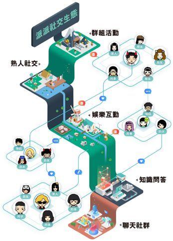 新股速递:畅聊,领先的在线娱乐社交平台