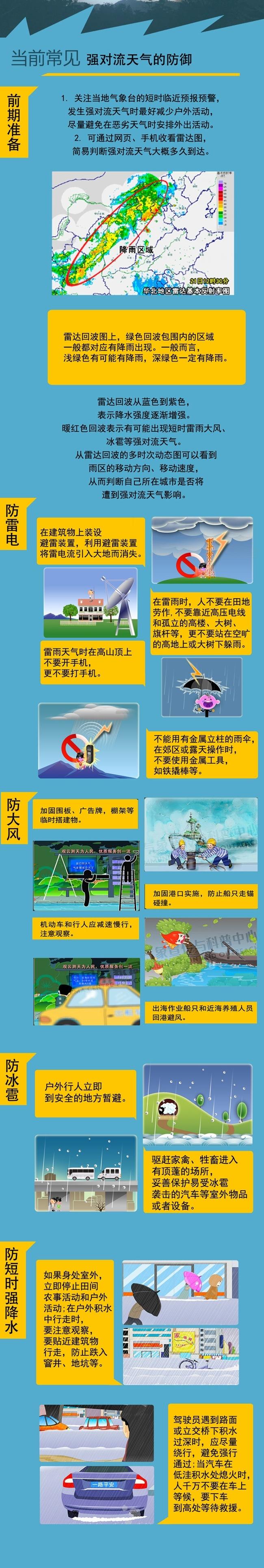 今起5天广东仍有强降雨,如何防御暴雨及强对流天气?
