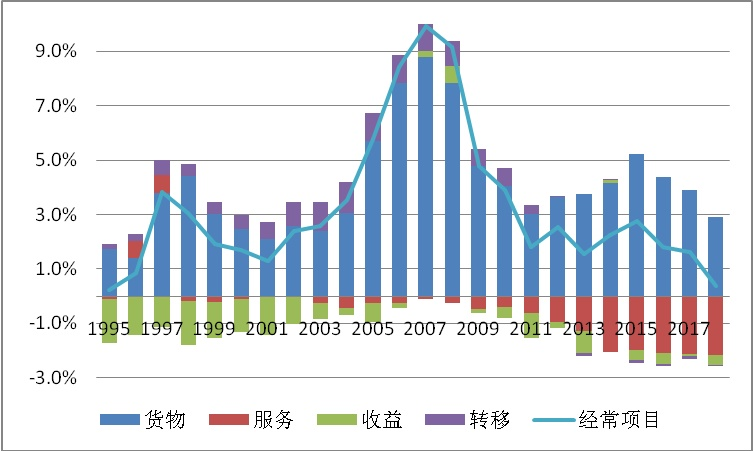 gdp论坛_深圳GDP超香港,今年再无争议