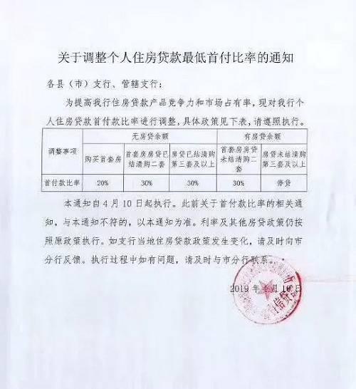 """70城价涨,官方证实""""小阳春""""房价再翘头张大伟"""