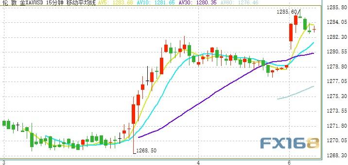 美股股指期货跳水 黄金日元集体暴涨 | 人民币大跌 离岸一度跌破6.82关口
