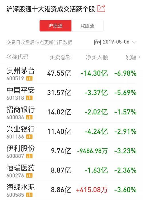 来源:中国证券报、中国基金报
