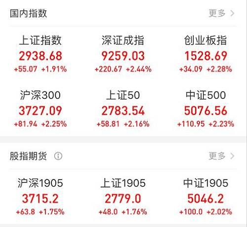今日,央行在香港成功发行两期人民币央行票据,其中3个月期和1年期央行票据各100亿元。分析认为,央行此举稳汇率意图明显。