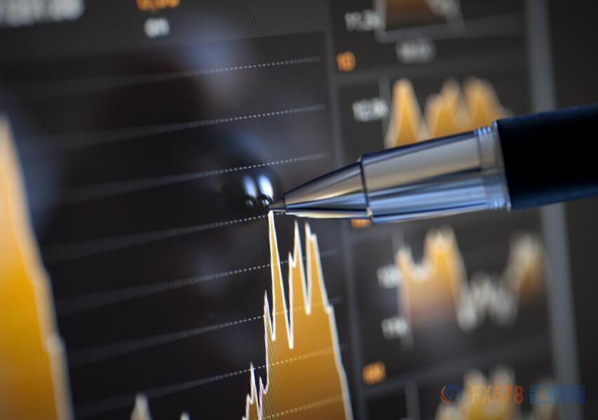5月16日现货黄金、白银、原油、外汇短线交易策略_今天金价