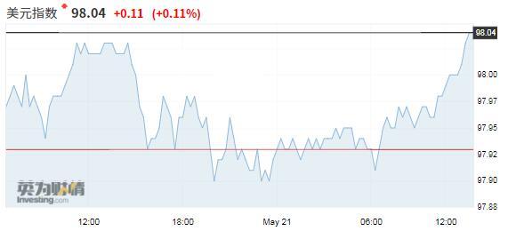 澳洲联储发出降息信号澳元暴跌,市场担忧贸易战进一步升级