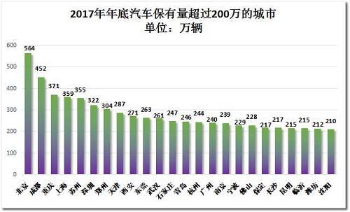 现在广东下发文件,这个规模要扩大,至于增加多少指标,文件中没有给出具体数据。