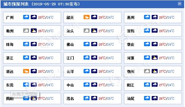 """广东强降雨""""刷屏"""" 今日珠江三角洲等地仍有大到暴雨"""