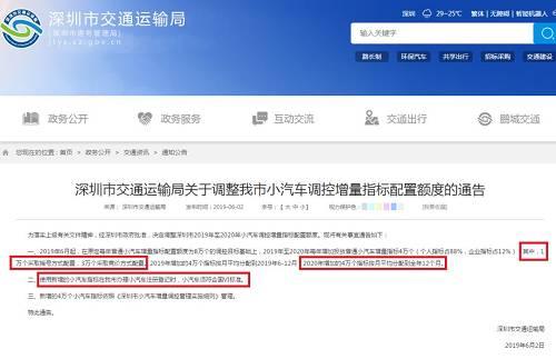 """汽车界""""救市""""来了!18万新车牌落户深圳广州,分给谁?怎么分?这类A股要火了"""