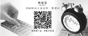 北上資金5月凈賣額創新高 19股連續6個月獲加倉,愛情電影網站