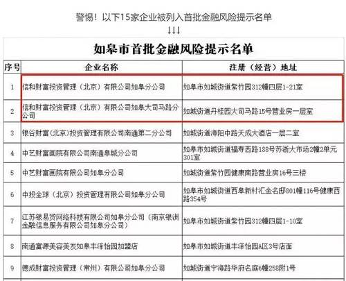 2019年3月,有消息称,北京市地方金融监督管理局在1月30日回复投资人**反映关于信和财富兑付问题时表示,