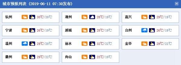 今日浙江降雨暂歇 13日中南部局地暴雨来袭