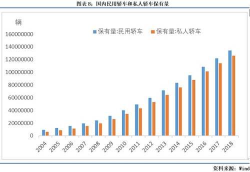 叶海文:(橡胶)消费刺激政策频出,汽车消费市场能否回暖?  市场解读