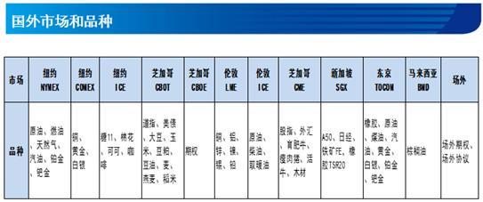 李磊:國債期貨在固收產品中的應用