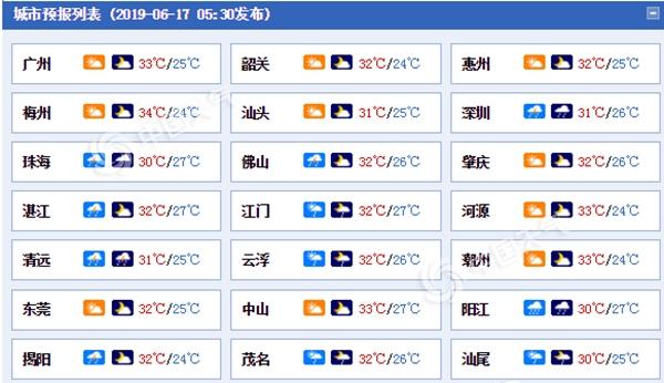 广东沿海地区局部有暴雨 雷州半岛等地气温35℃+