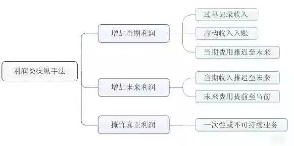 北京赛车威信群_幸运飞艇微信网投老网投