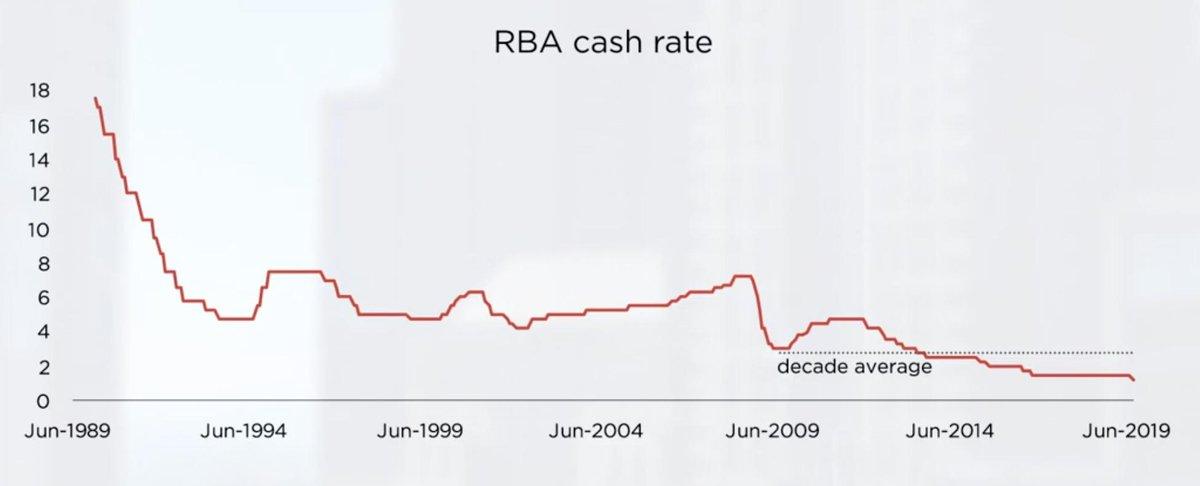 澳元急跌創五個半月新低!澳洲聯儲紀要稱可能進一步降息