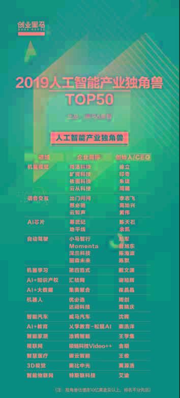 http://www.reviewcode.cn/yunweiguanli/53378.html