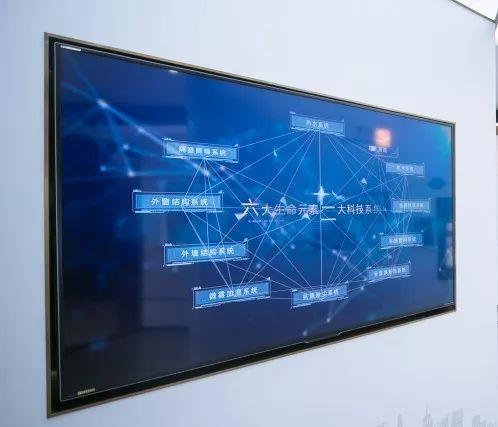 未来金茂府的十二大科技系统展示