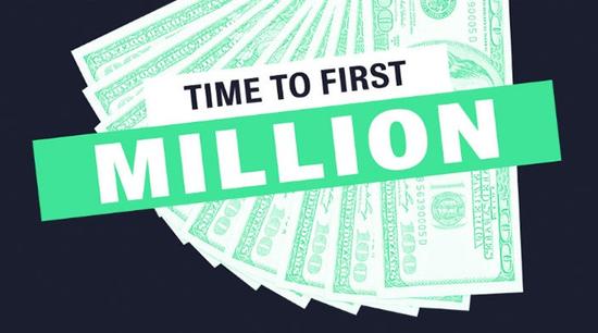 富豪们赚最初100万美元都用时多久?