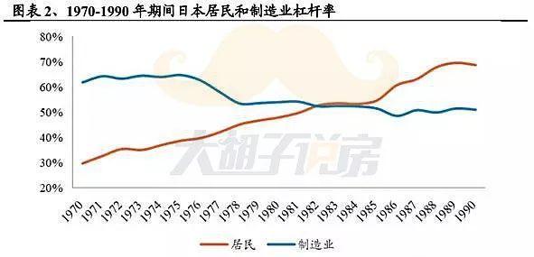 中国家庭负债率已超100%,你还敢加杠杆买房吗?