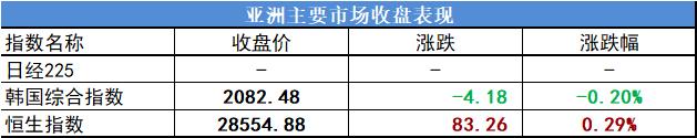 2019年半年报披露大幕拉开 业绩预增概念股掀涨停潮