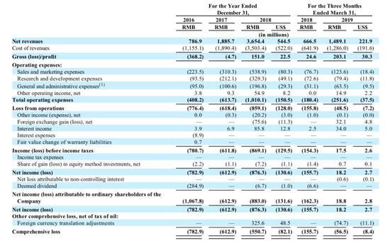 斗鱼盘中破发逾4%市值37亿美元 投资人:哪知一路艰辛