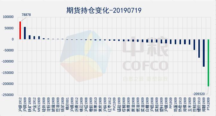 云数据:有色金属领涨大宗商品 沪镍报收8连阳