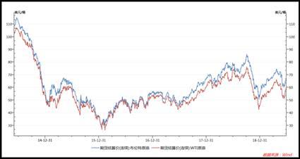 贵金属:降息周期将至,短期利好黄金,铜价区间震荡