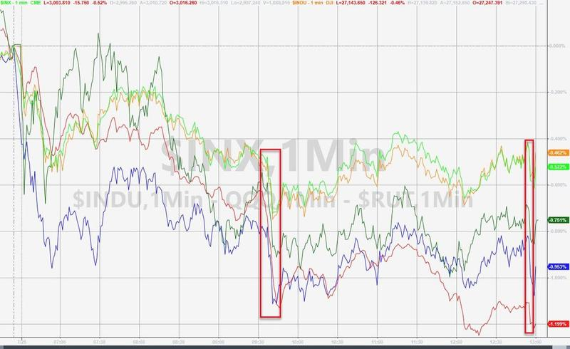 美股从纪录高位回落受疲弱业绩和德拉基讲话拖累